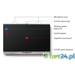 Monitor All in One Newline X7